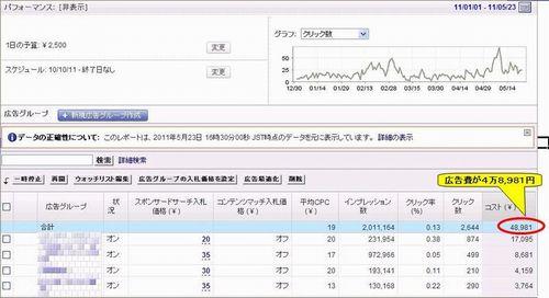 広告費201101月~05月so-net用.jpg
